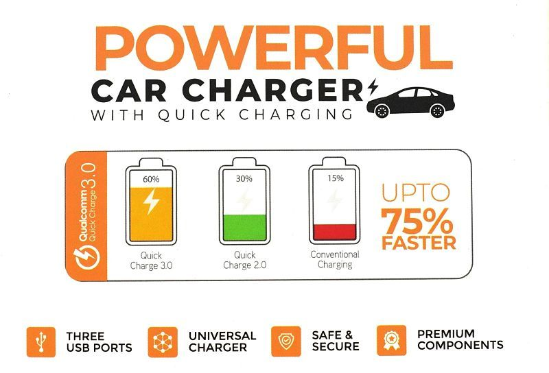 Swift S500 Car Charger Features